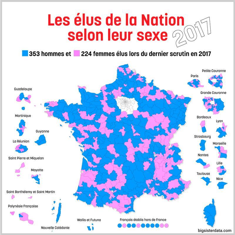 Les élus de la Nation selon leur sexe