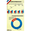 Les attributions de cartes de presse en 2012 : tassement et inégalités