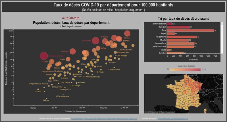 Taux de décès par département pour 100000 habitants