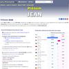 Evolution des prénoms en France et dans 29 autres pays