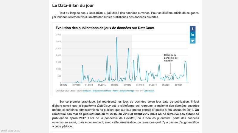 Data-Bilan de Macron : les données ouvertes