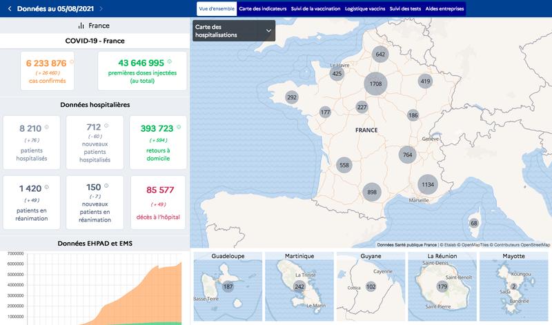 Ancien tableau de bord de suivi de l'épidémie de coronavirus en France