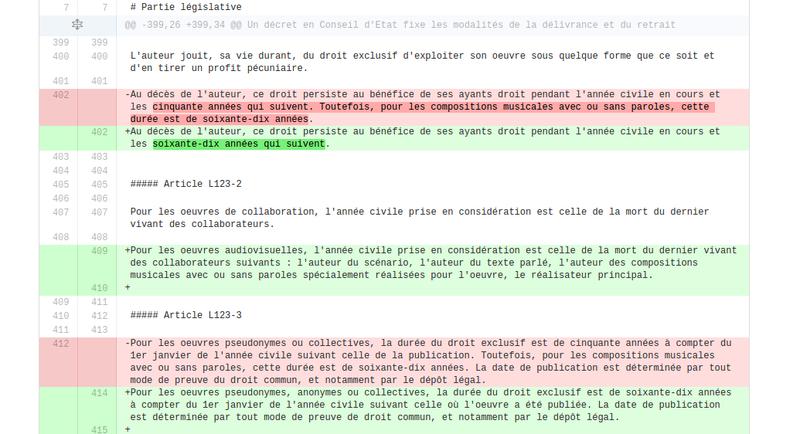 Code la propriété intellectuelle – Git + Markdown
