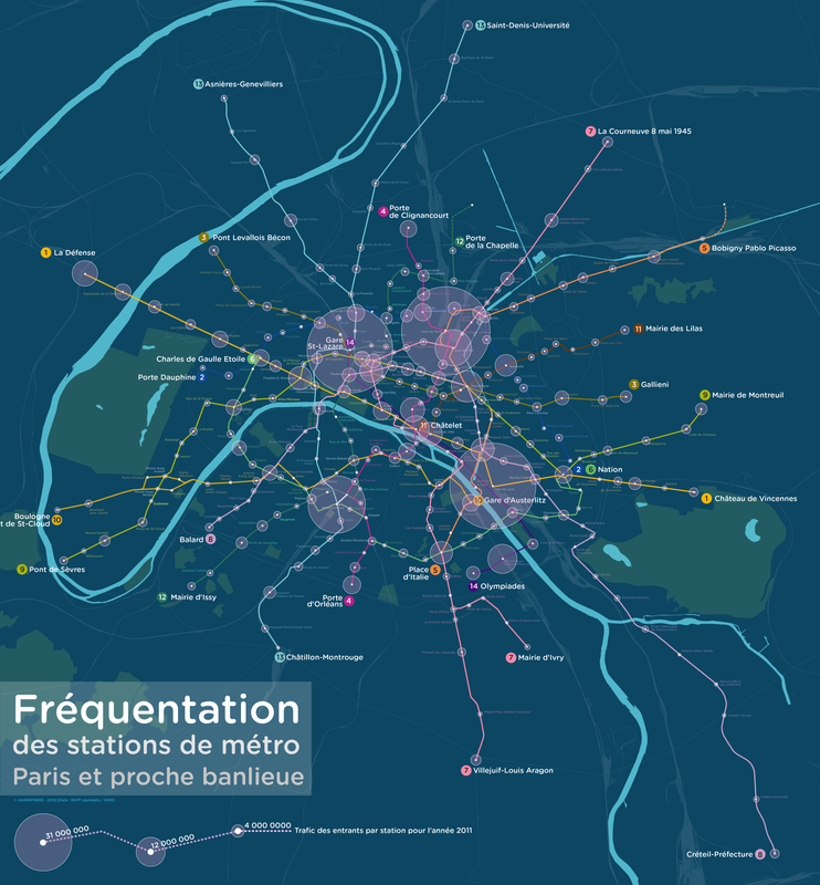 Open data du metro parisien