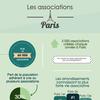 [Infographie] Les associations parisiennes
