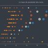 Les chiffres du Covid-19 en France