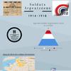 Soldats argentréens 1914-1918
