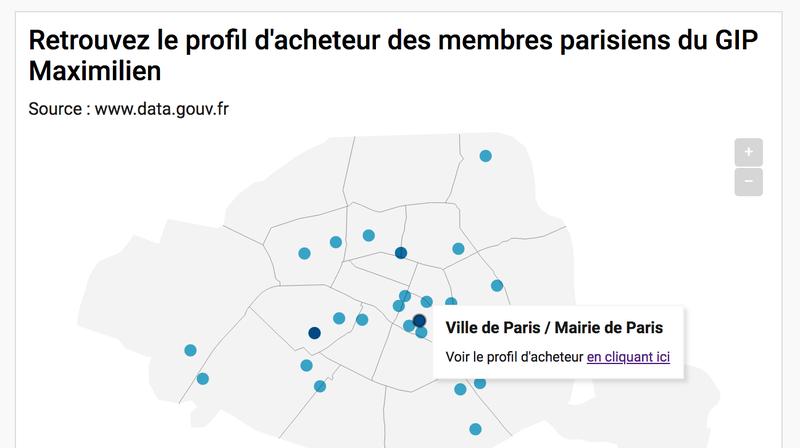 Carte des profils d'acheteurs des membres parisiens du GIP Maximilien