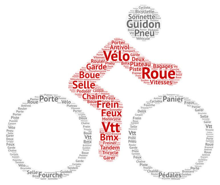 Nuage de mots - Cycliste
