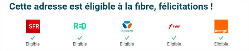 Test éligibilité fibre