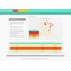 Carte des niveaux d'excès de mortalité en France durant l'épidémie du coronavirus (COVID-19)