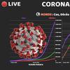 Vidéo en direct des statistiques sur l'évolution du CoronaVirus dans le monde et par pays