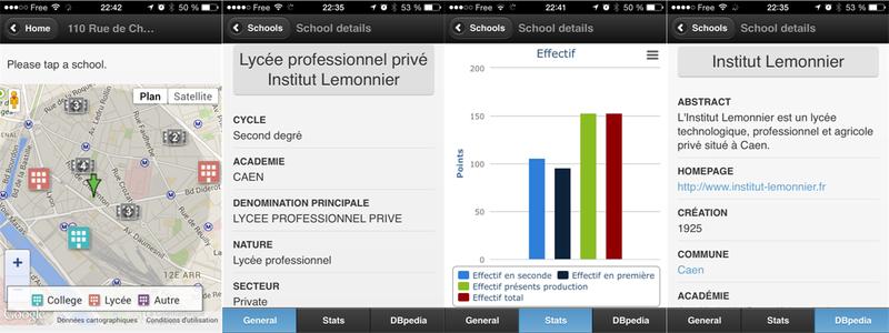 Indicateurs de valeur ajoutée des lycées d'enseignement professionnel, modélisés sous forme de cubes de données