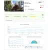 Extension web pour investisseur immobilier - Toutes les données immobilières intégrées à votre navigateur !