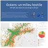 Océan: une zone à haut risques