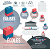 Infographie Paris Match