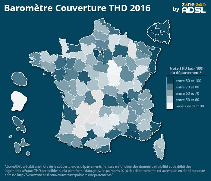 Palmarès  #THD 2016 des départements français