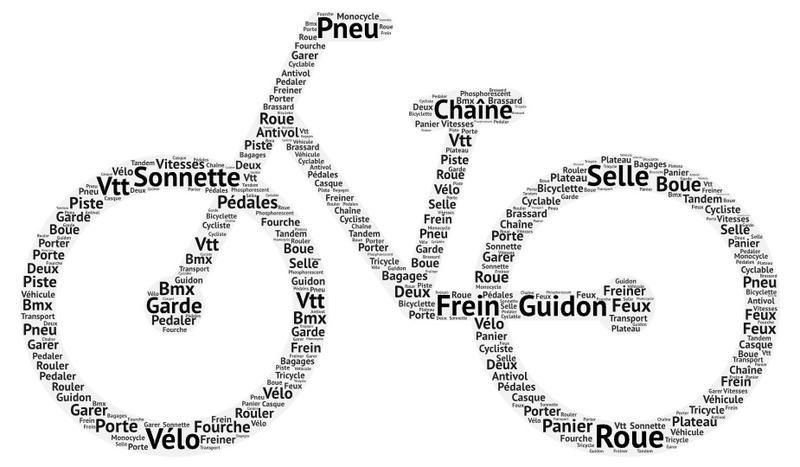 Nuage de mots - Vélo
