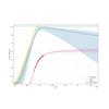 Prédiction de l'évolution de l'épidémie Covid19 par un modèle SEIRD