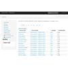 Exploration données élections avec CubicWeb