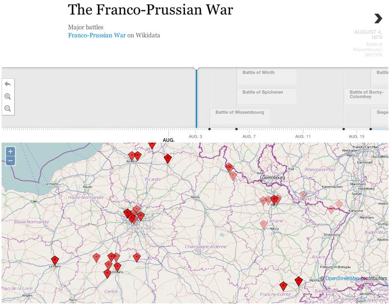 Frise historique de la guerre de 1870