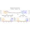 Maîtriser la CoViD-19 : le nécessaire dialogue de l'épidémiologie et de la statistique