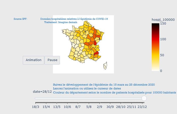 Visualisation dynamique de l'épidémie du 18 mars au 28 décembre 2020