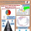 Etude sur les soldats de Saint-Renan morts pour la France - Ar brezel-bed Kentañ