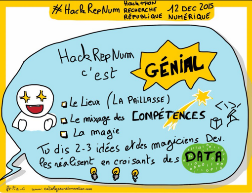 Compte-rendu du hackathon HackRepNum