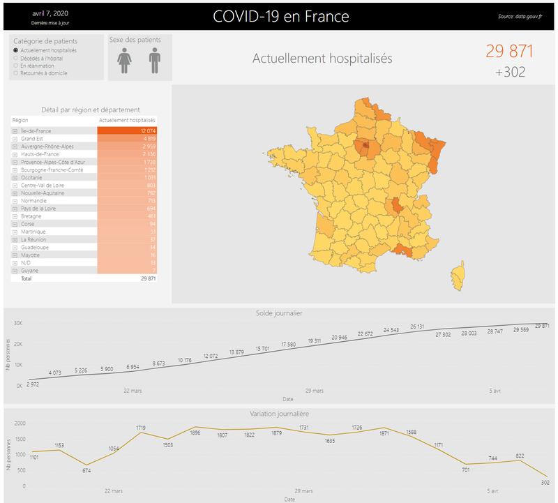 Covid-19: visualisez les données du gouvernement