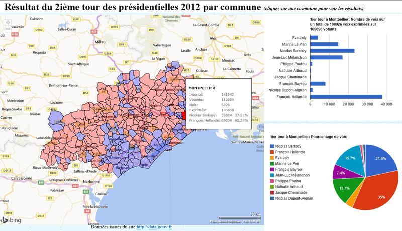 Résultats dans l'Hérault
