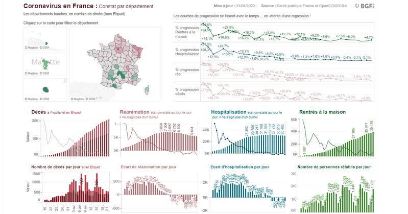 Coronavirus en France, détail par département