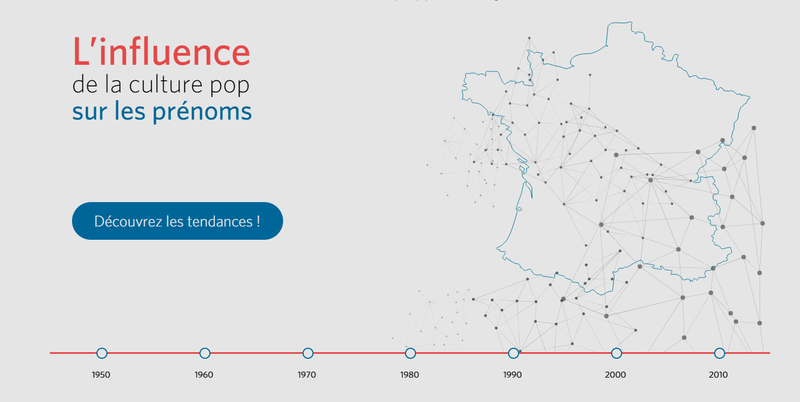 L'influence de la culture pop sur les prénoms