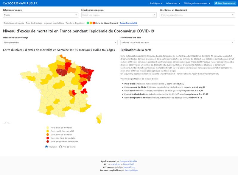 Cartographie du niveau d'excès de mortalité en France par département et par région durant l'épidémie de Coronavirus COVID-19