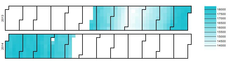 vls & stats statistiques journalières