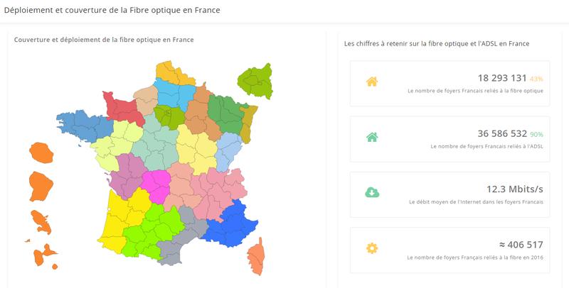 Elligibilité à la fibre optique des communes Françaises