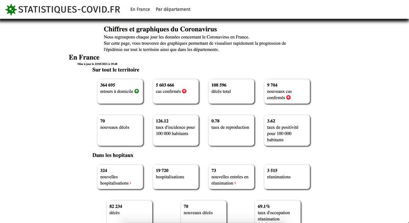 statistiques-covid.fr