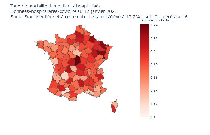 Analyse au 17 janvier 2021  de la mortalité des patients COVID19 hospitalisés, depuis le début de la pandémie