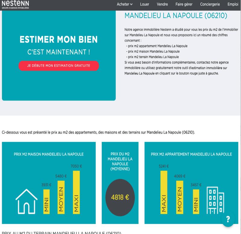 Prix m2 immobilier par ville