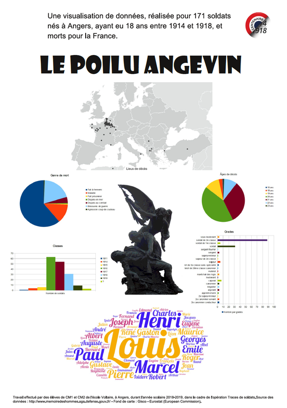Le Poilu Angevin
