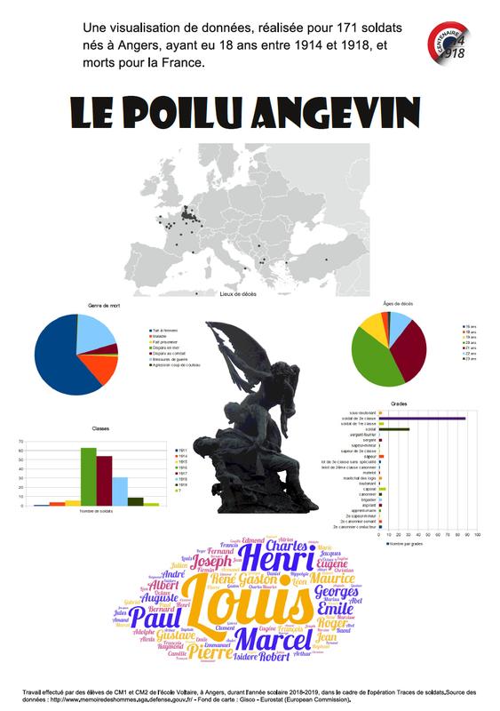 Le Poilu Angevin