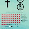 En l'honneur des soldats argentréens morts pour la France