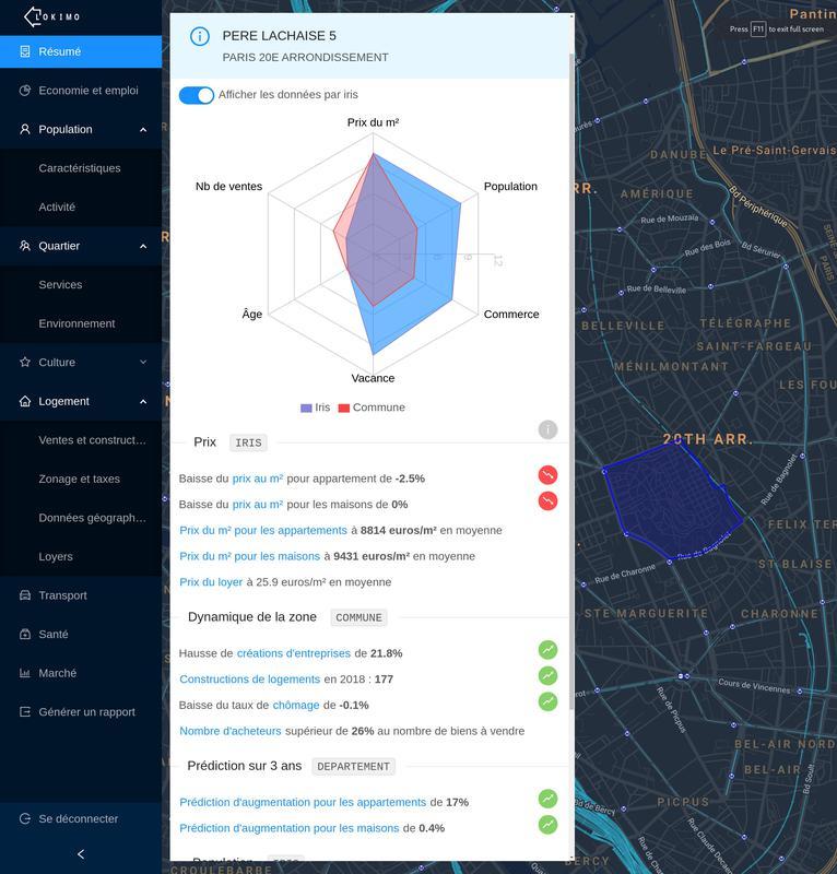Prédiction d'évolution de prix du m² sur trois ans, Data Science et IA appliquées à l'immobilier