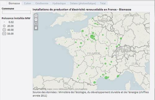 Installations de production d'énergie renouvelable en France