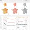 COVID France : Hospitalisations, Réanimations et Décès - Evolution par Régions et Départements