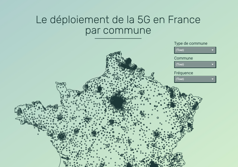 Suivi du déploiement de la commercialisation des antennes 5G par villes