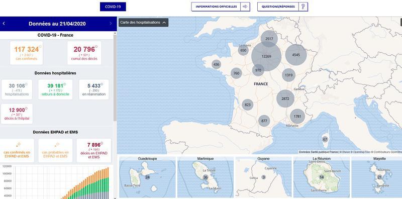 Tableau de bord de suivi de l'épidémie de coronavirus en France