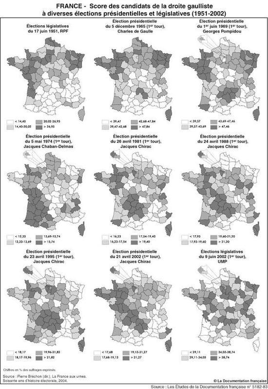 Élections présidentielles et législatives de 1951 à 2002 : résultats de la droite gaulliste
