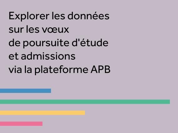 Explorez les données d'APB