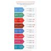 Statistiques du Programme Vacances-Travail 2014